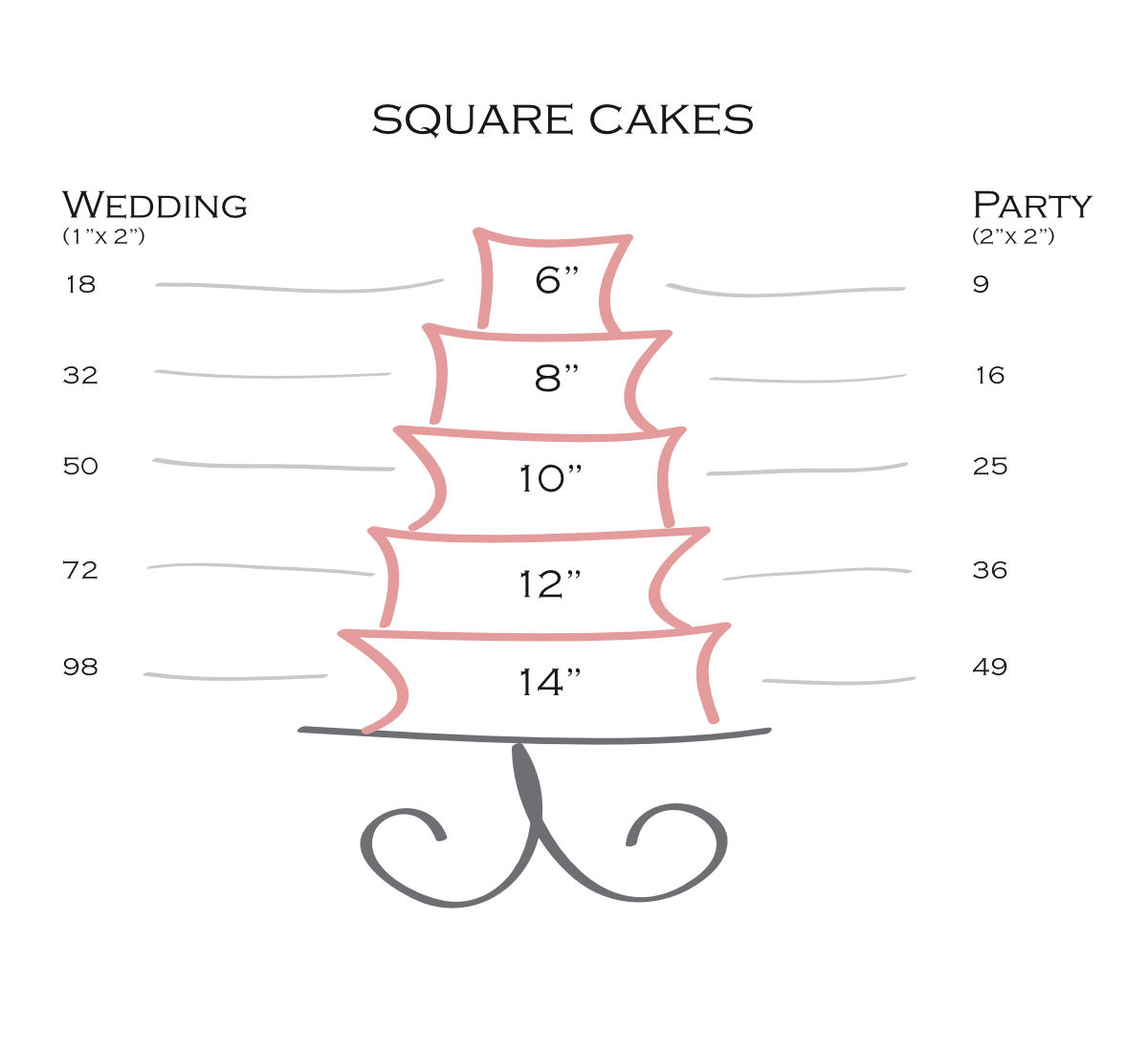 SQUARE CAKE SIZES - Plan It Cake, Cake Design - Somerset